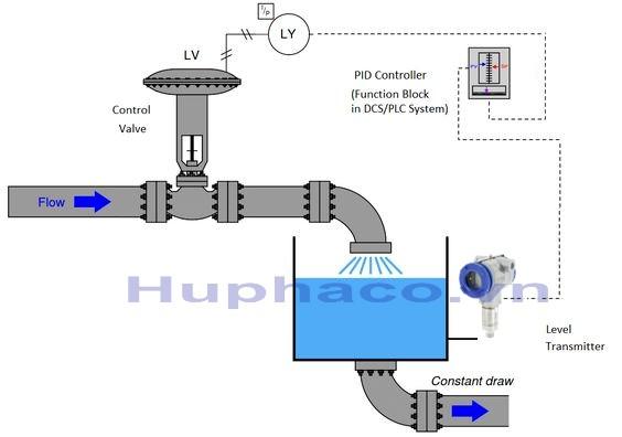 cảm biến áp suất điều khiển mức nước