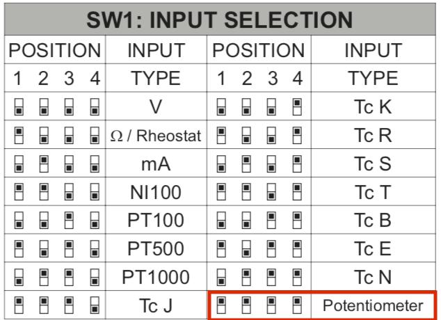 chọn input đầu vào cho Z109REG2-1