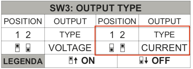 cài đặt SW3 cho Z109REG2-1