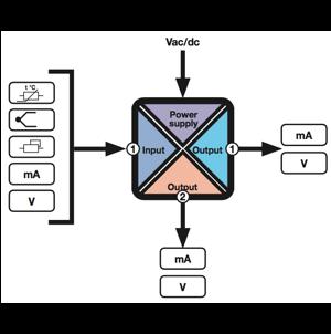 Bộ chia tín hiệu cách ly tín hiệu 4-20mA 0-10V