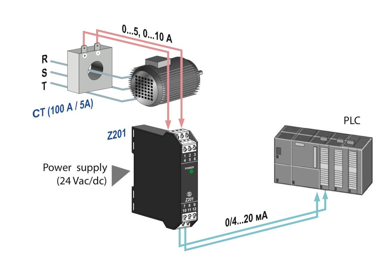 Bộ Chuyển Đổi Z201-H chuyển đổi 0-5A sang 4-20mA/0-10V