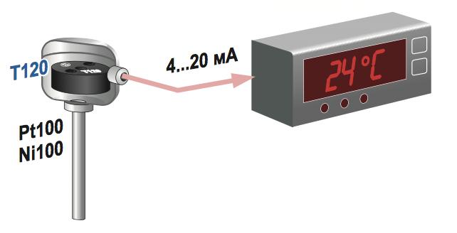 bộ chuyển đổi nhiệt độ Pt100 T120