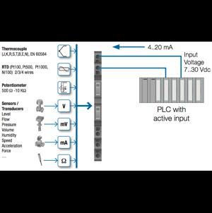 Bộ chuyển đổi tín hiệu 4-20mA 0-10V Biến Trở RTD