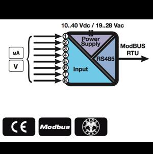 Bộ chuyển đổi tín hiệu Modbus RTU RS485
