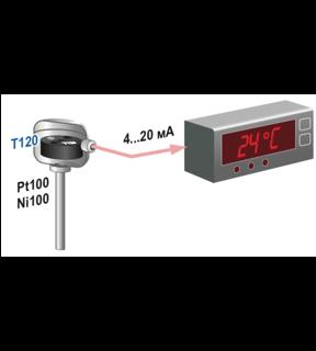 bộ chuyển đổi tín hiệu nhiệt độ