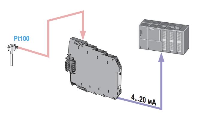 bộ chuyển đổi tín hiệu nhiệt độ giá rẻ K120RTD