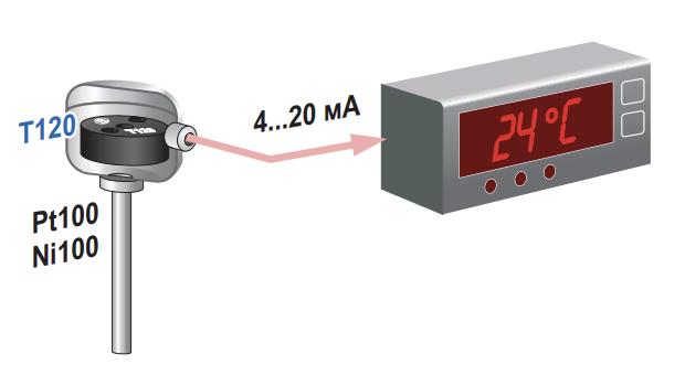 bộ chuyển đổi tín hiệu nhiệt độ giá rẻ T120