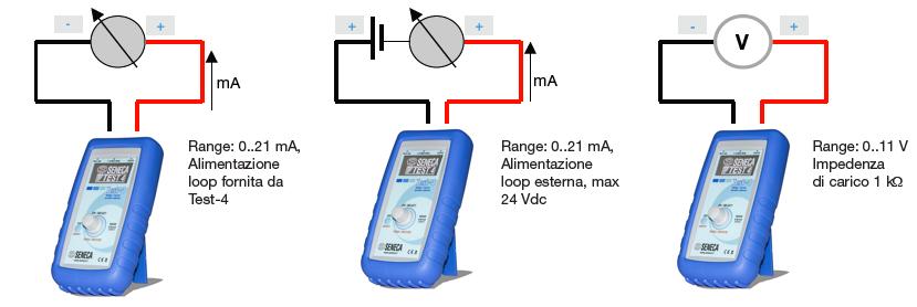 Bộ giả lập tín hiệu 4-20mA | TEST-4