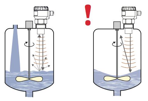 cách lắp đặt cảm biến đo mức nước sao cho đúng