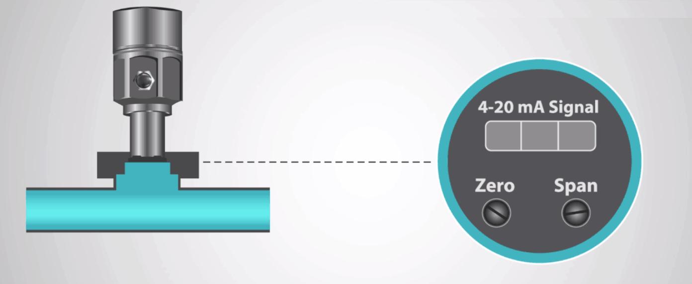 cảm biến áp suất 4-20mA SR1