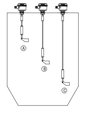 cảm biến báo mức chất rắn UWT RN 3002 Rope