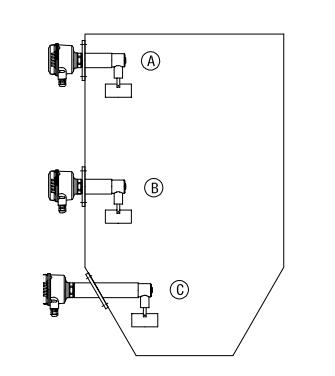 cảm biến báo mức chất rắn UWT RN 3003
