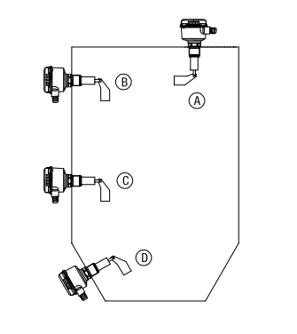 cảm biến báo mức chất rắn UWT RN 3004