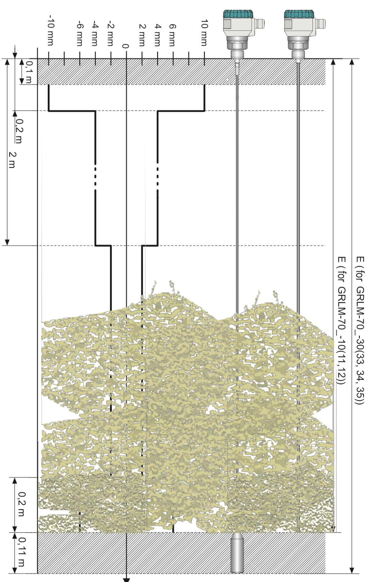 cảm biến đo mức chất rắn radar