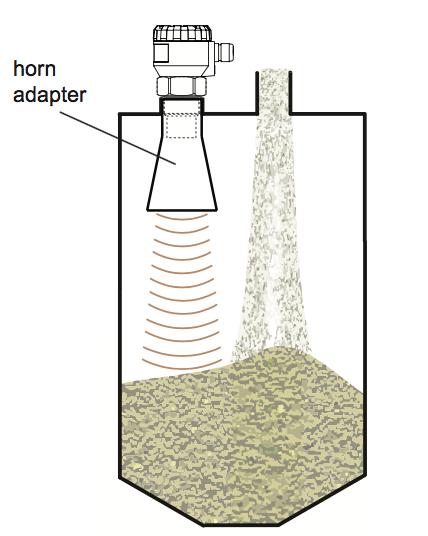cảm biến đo mức siêu âm ULM-70N trong chất rắn