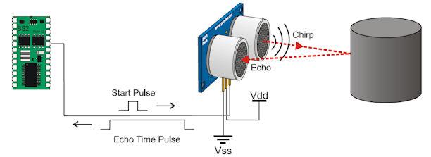 cảm biến siêu âm arduino srf05 và hc-sr04