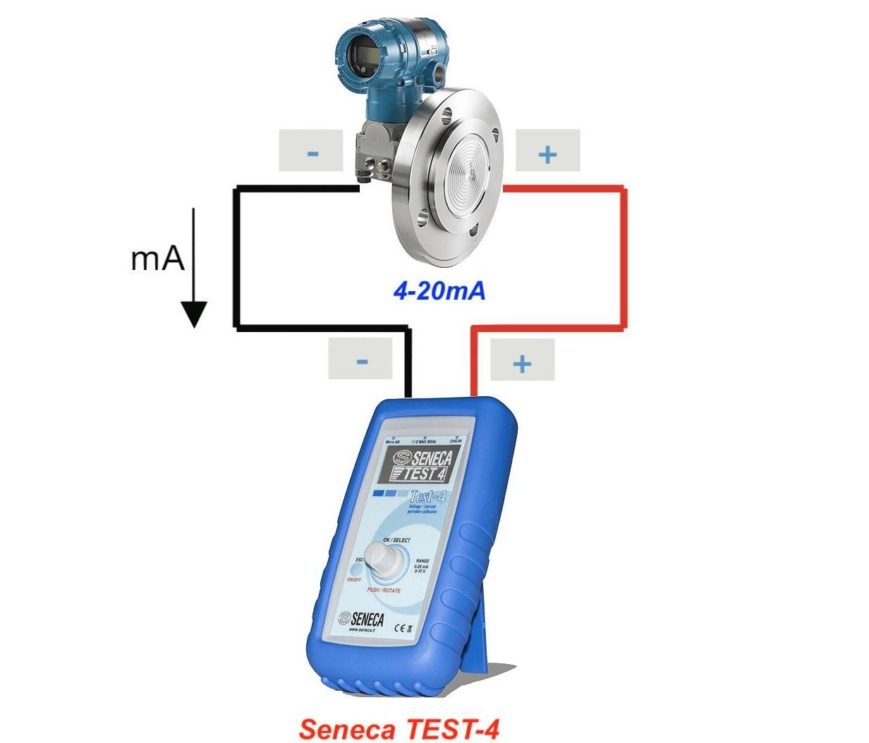 Đo dòng 4-20mA trực tiếp trên cảm biến