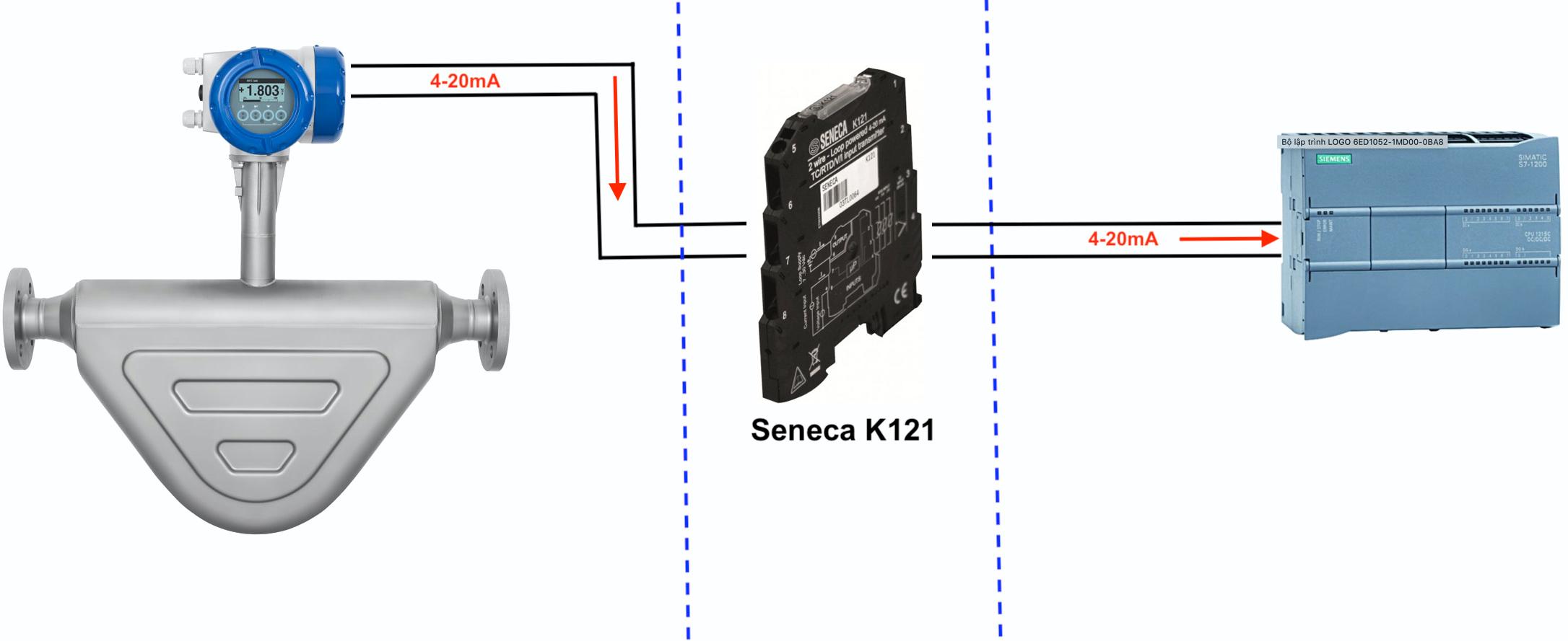 ứng dụng bộ cách ly tín hiệu 4-20mA K121