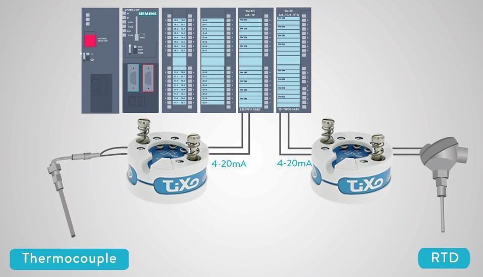 Kết nối bộ chuyển đổi tín hiệu với PLC
