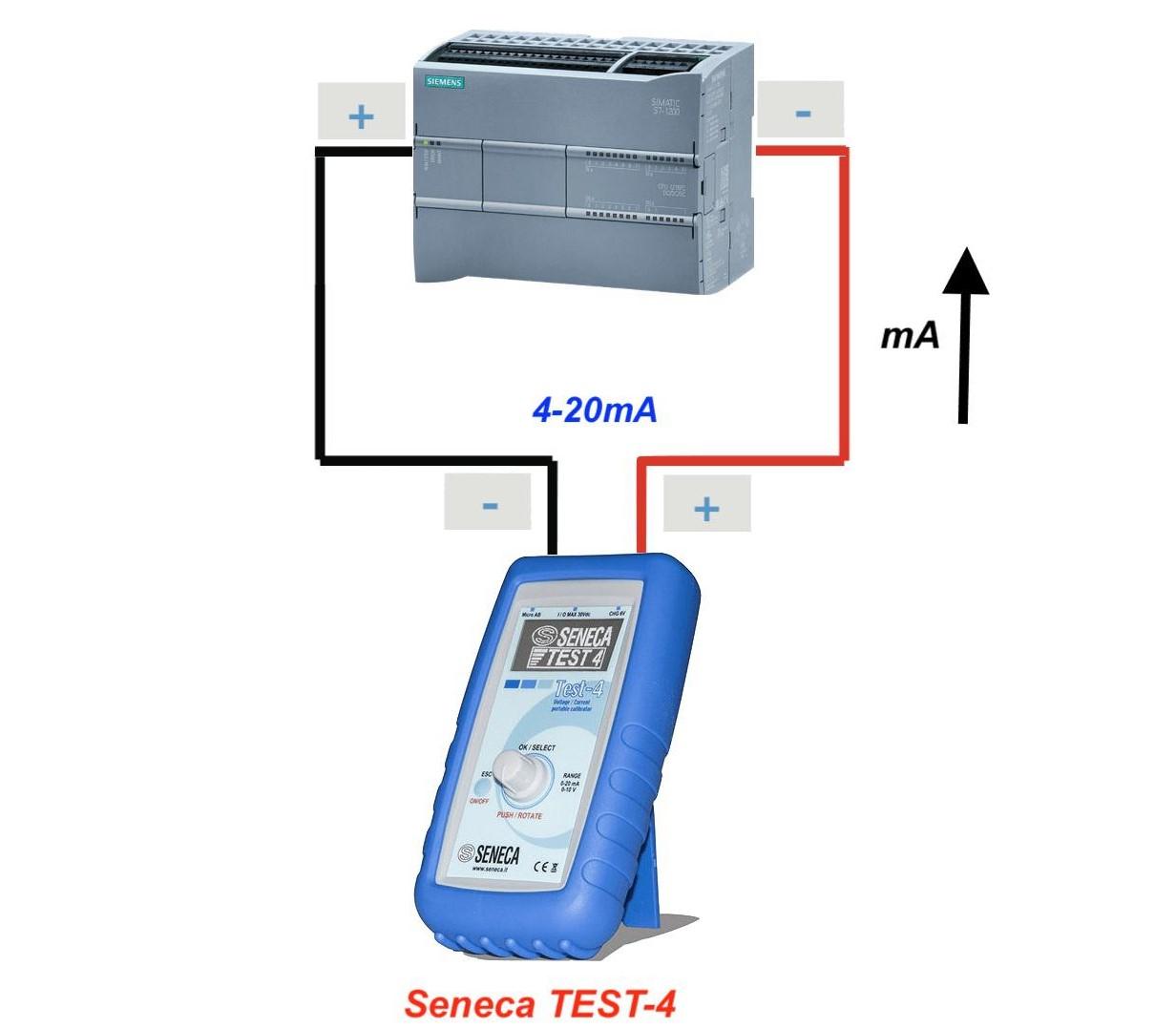 Phát dòng 4-20mA giả lập cho PLC