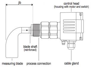 cấu tạo cảm biến báo mức chất rắn dạng xoay Mollet DF23