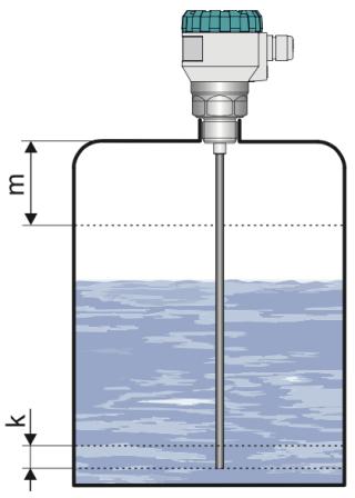 cảm biến đo mức radar GRLM 70-10 dinel