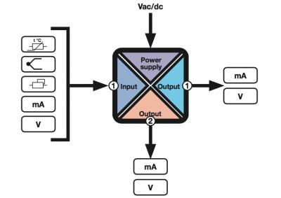 sơ đồ khối bộ nhân tín đôi tín hiệu 4-20mA 0-10V