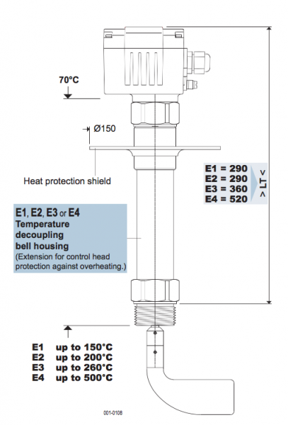 cảm biến báo mức chất rắn dạng cánh xoay mollet Df21 chịu nhiệt độ cao