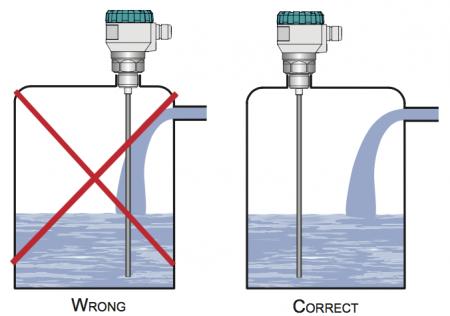 cách lắp đặt cảm biến đo mức radar GRLM 70-10