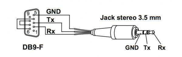 sơ đồ kết nối truyền thông Z-4AI vào PLC