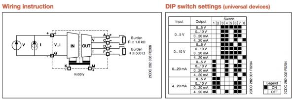 cách cài đặt bộ chuyển đổi tín hiệu ABB CC-E/STD
