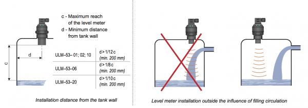 cách lắp đặt cảm biến đo mức siêu âm ULM-53N-02