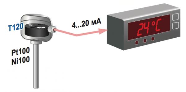 ứng dụng bộ chuyển đổi tín hiệu nhiệt độ T120