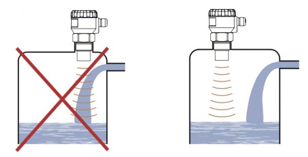 cảm biến đo mức siêu âm ULM-70N dùng cho nước thải