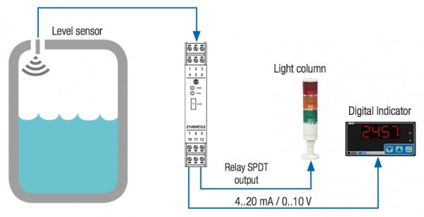 bộ chuyển đổi tín hiệu đa năng tiêu chuẩn cao Z109REG2-1