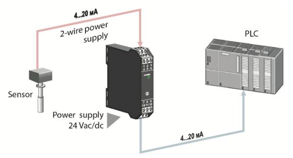 ứng dụng bộ cách ly tín hiệu 4-20mA Z109S-DI