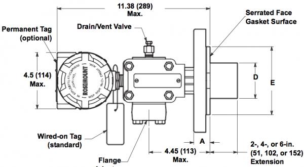 chi tiết cảm biến đo mức rosemount 1151LT