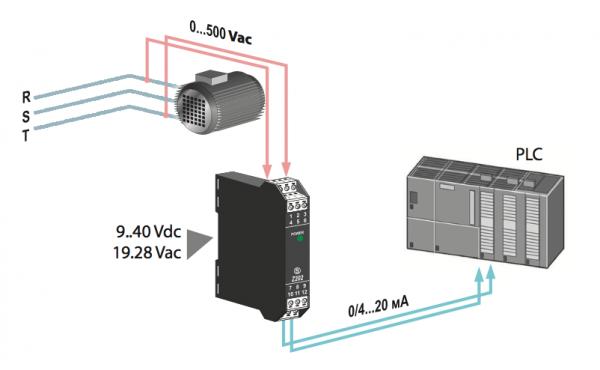 ứng dụng bộ chuyển đổi điện áp AC sang 4-20mA