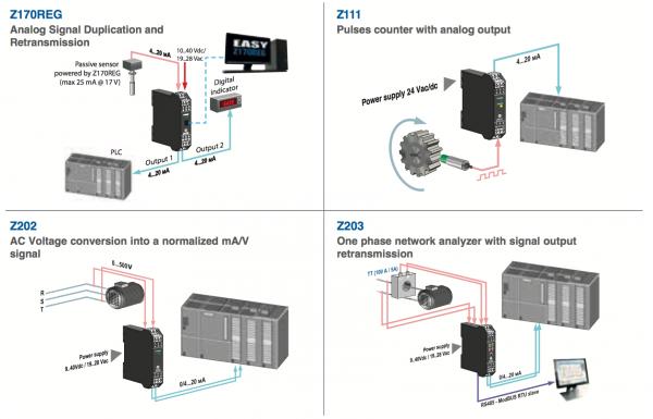 thiết bị chuyển đổi tín hiệu 4-20mA