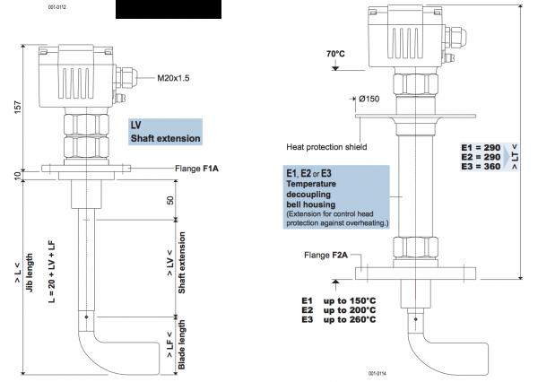 lựa chọn đặc biệt cảm biến báo mức chất rắn dạng xoay Mollet DF23