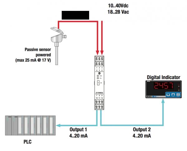 bộ chia tín hiệu nhiệt độ Pt100 Z170REG-1