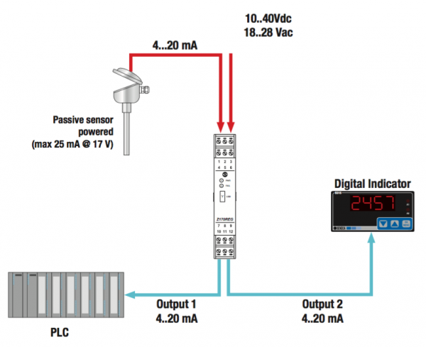 ứng dụng bộ chia tín hiệu 4-20mA Z170REG