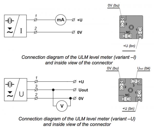 kết nối ngõ ra cảm biến siêu ậm ULM-53N-02