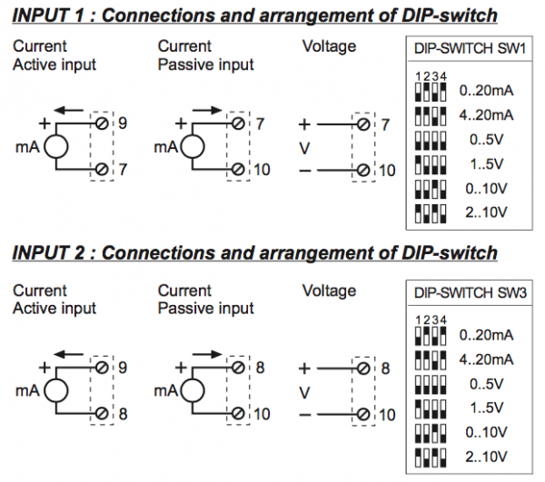 input bộ cộng trừ tín hiệu analog 4-20mA 0-10V