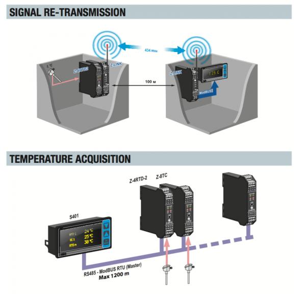 truyền dữ liệu trực tiếp từ cảm biến tới máy tính qua sóng Wifi