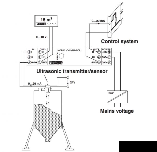 ứng dụng bộ chia tín hiệu 4-20mA MCR-FL-C-UI-2UI-DCI-NC - 2814867