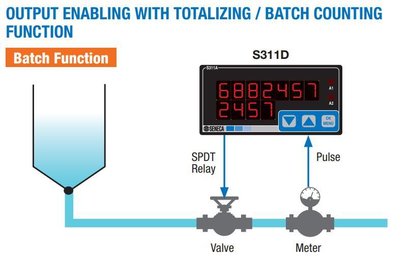 Tín hiệu xuất relay của bộ điều khiển nhiệt độ