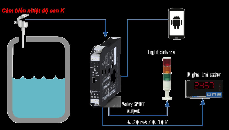 ứng dụng bộ chuyển đổi tín hiệu can K sang 0-10V