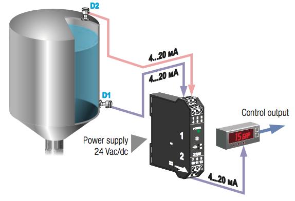 ứng dụng bộ cộng trừ tín hiệu analog 4-20mA 0-10V