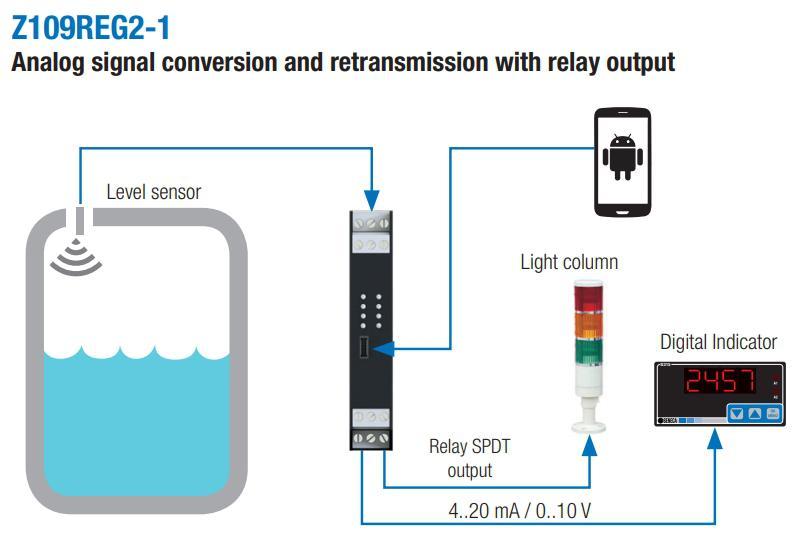 Ứng dụng bộ chuyển đổi tín hiệu đa năng Z109REG2-1